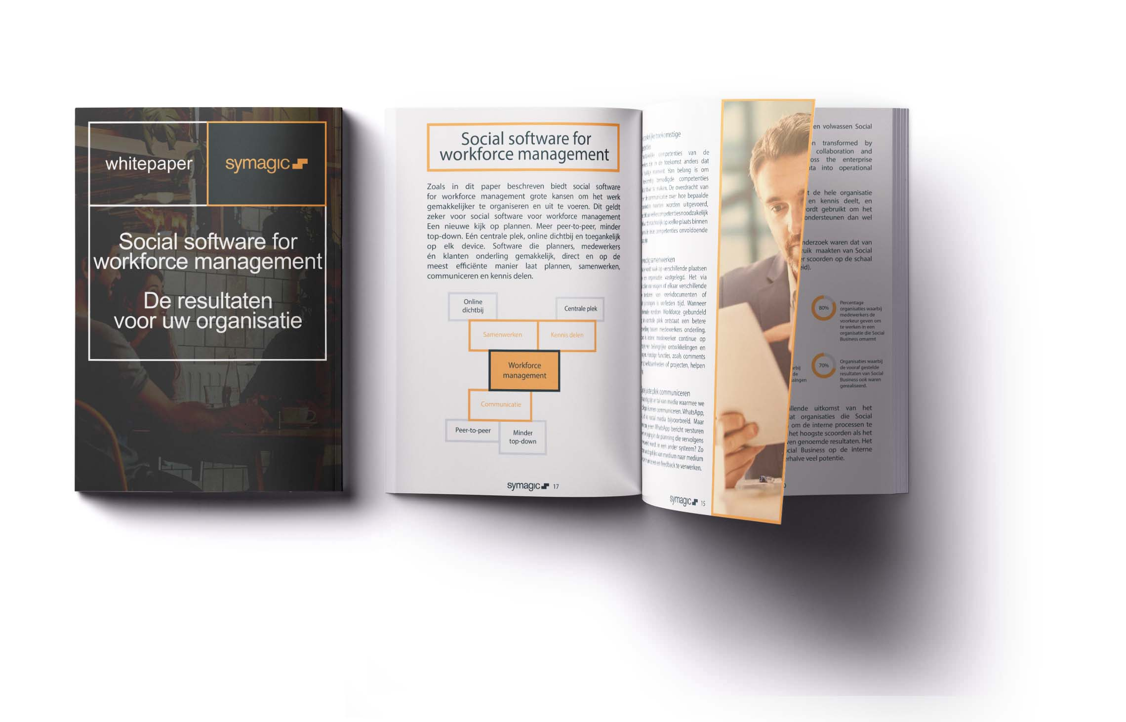 Symagic-Magazines-min