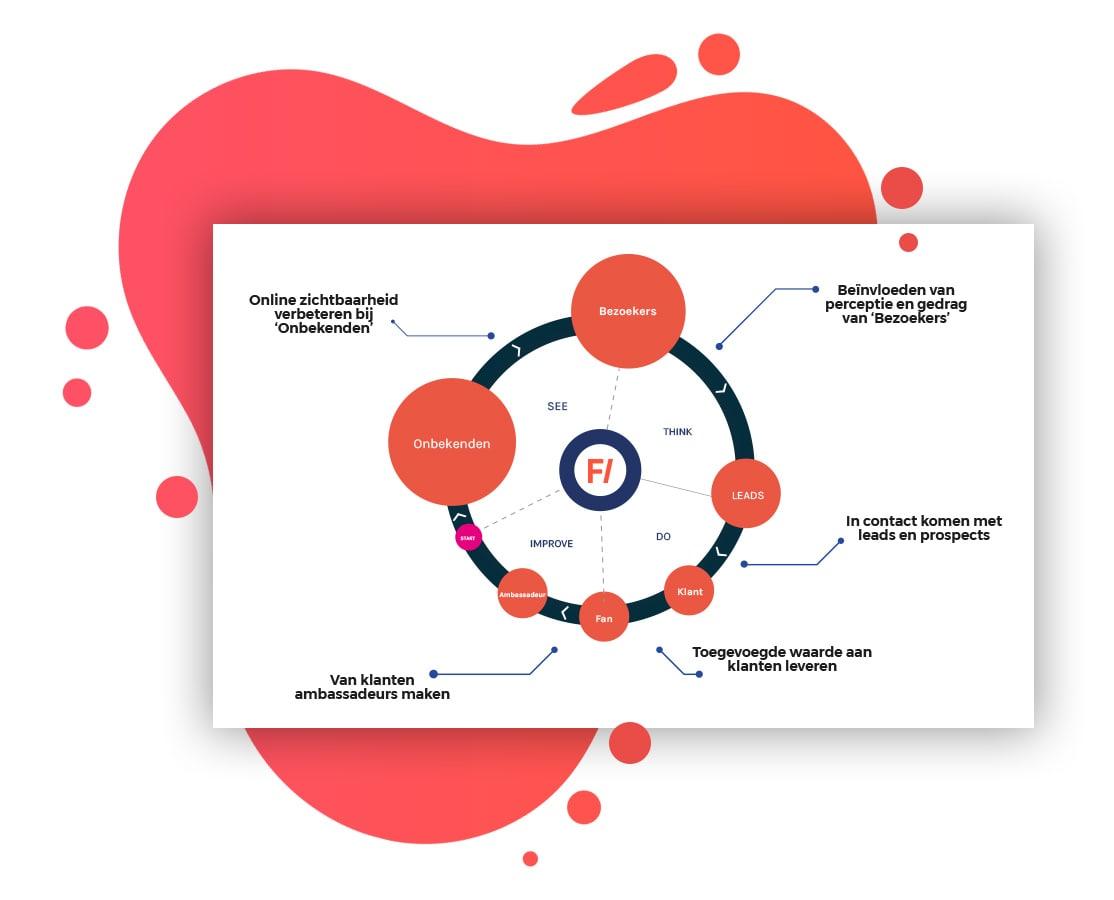 Model-fueld-homepage-min
