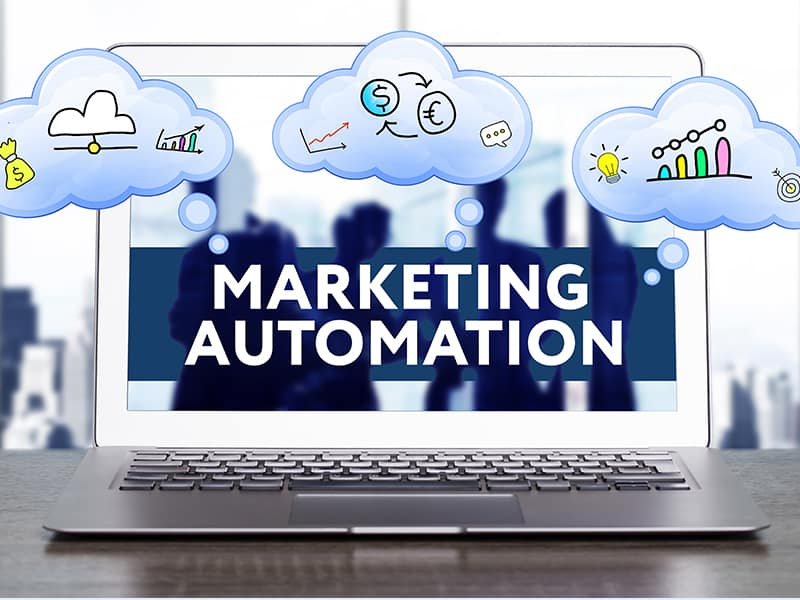 Marketing automatiseren grafieken opbrengst