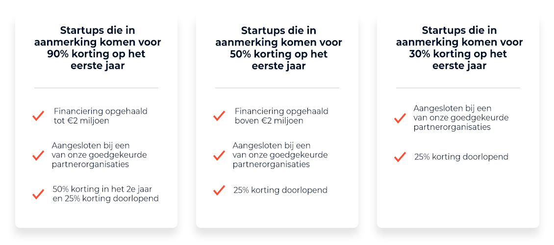HubSpot Startups nederland